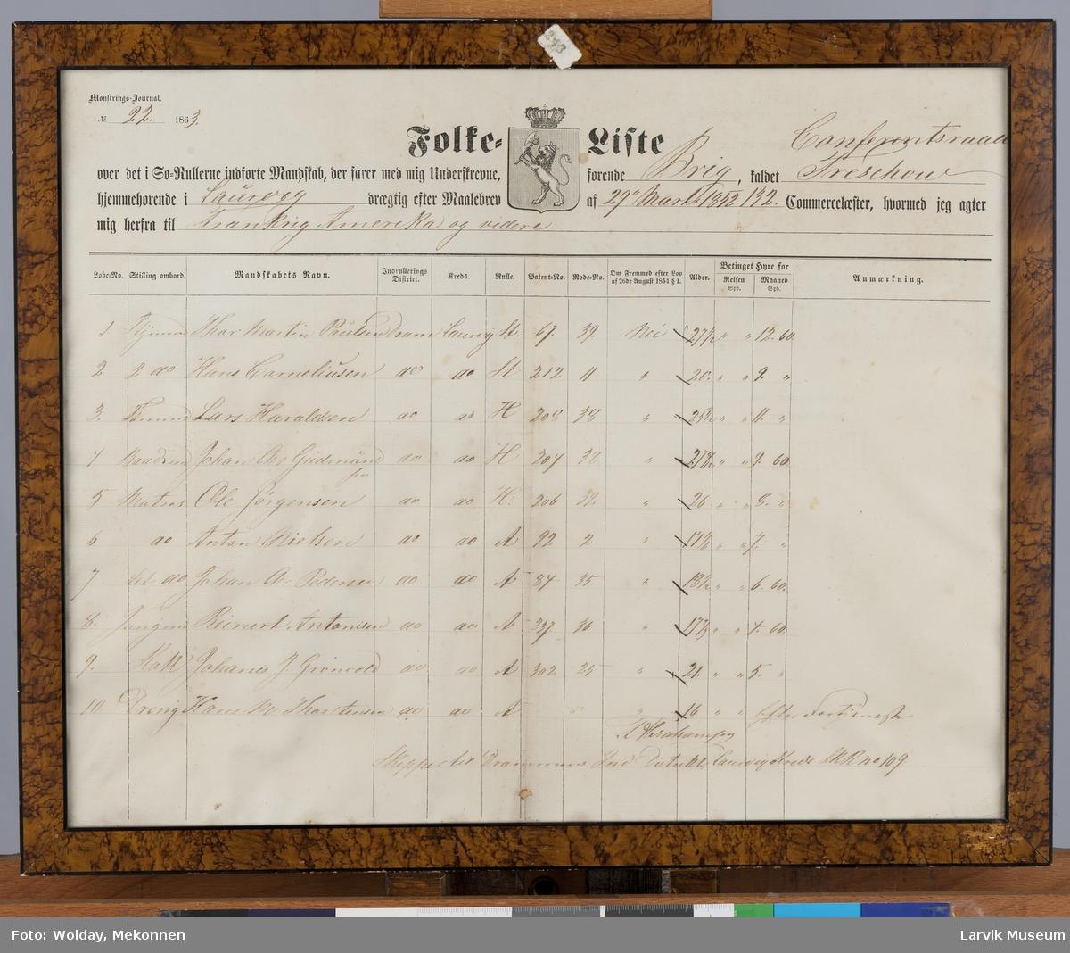 """Folkeliste brigg """"Conferentsraad Treschow"""",  29. mars 1852"""