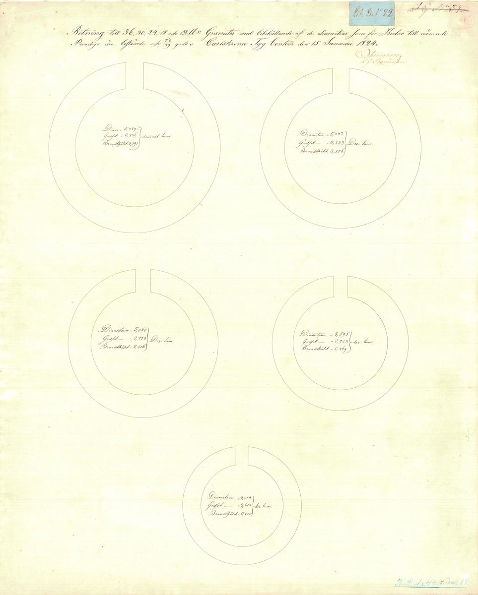 Ritning till 36, 30, 24, 18, 12 och 8 pundiga granater