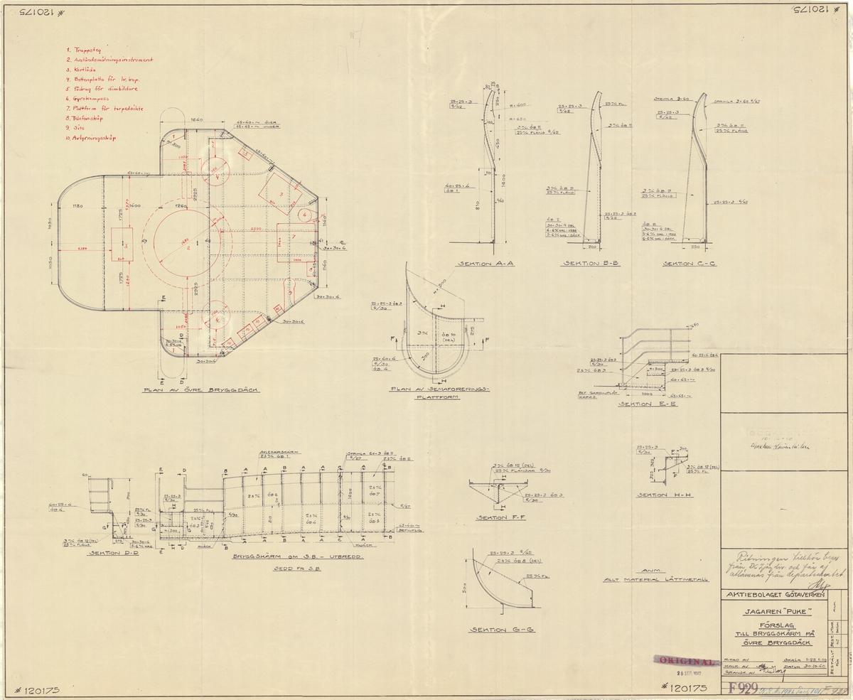 Förslag till bryggskärm på övre bryggdäck