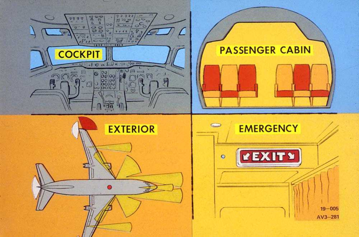 """Tegning av cockpiten, passasjerkabinen, utvendige lys på flyet, og et """"exit"""" skilt, på en Boeing 737-200."""
