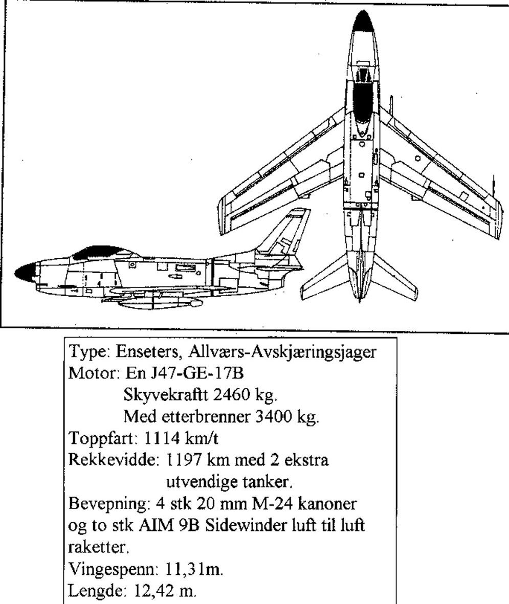 Treplanskisse, Northamerican F-86K Sabre.
