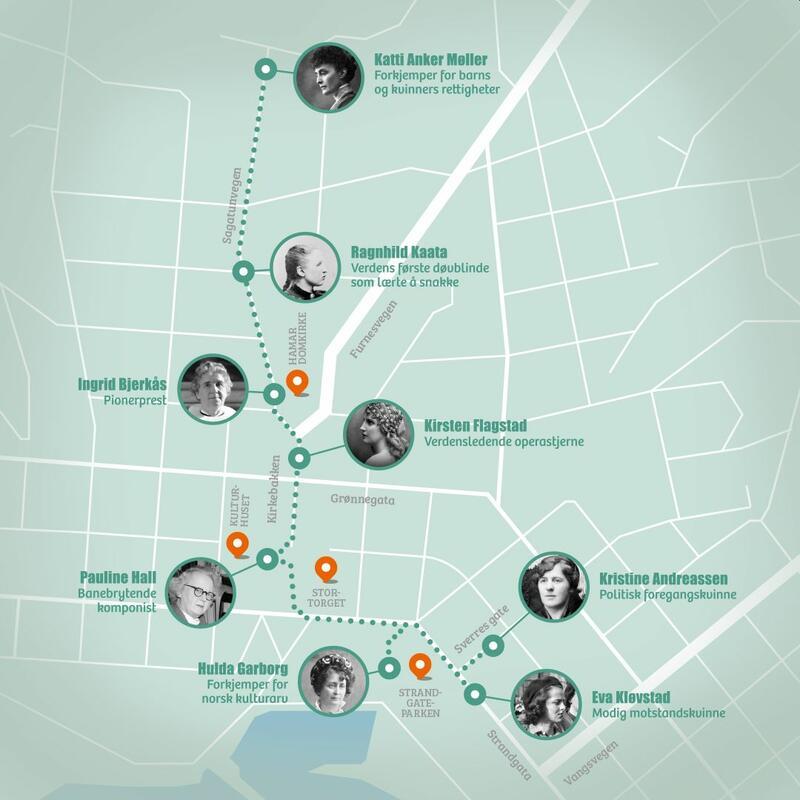 Kart over åtte steder i Hamar sentrum som omtaler viktige historiske kvinner (Foto/Photo)