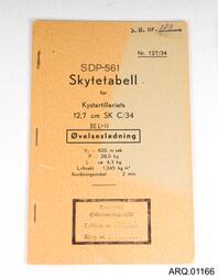 Skytetabell
