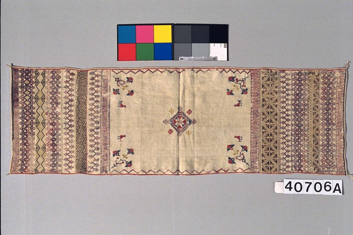 Likkross er betegnelsen på broderte tekstiler som hadde en egen funksjon i forbindelse med begravelse, ved at de ble lagt oppå kisten, enten i kryss eller i en spesiell rekkefølge. Tekstilet kunne ha flere funksjoner (ofte som del av drakt eller hengt opp som seremoniell pynt i rommet eller på møblene - hengeklede), og har trolig vært lengst i bruk som likkross. Gj gått av Ingebjørg Gravjord, Aagot Noss og KAP, april 2001.