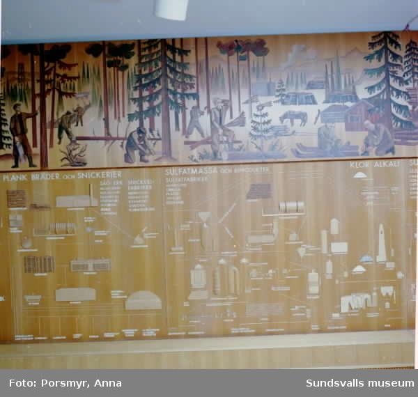 SCA Graphic Research AB. Dokumentation SCA forkningslabb. Detaljbilder på väggutsmyckning.