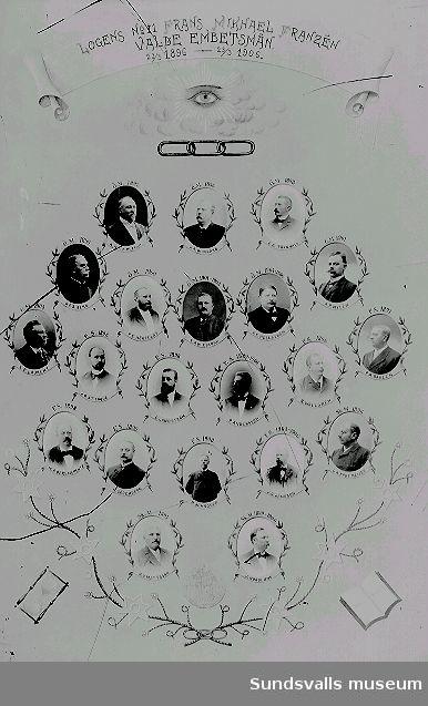 Porträttbilder, Logen nr 11. 1896-1906