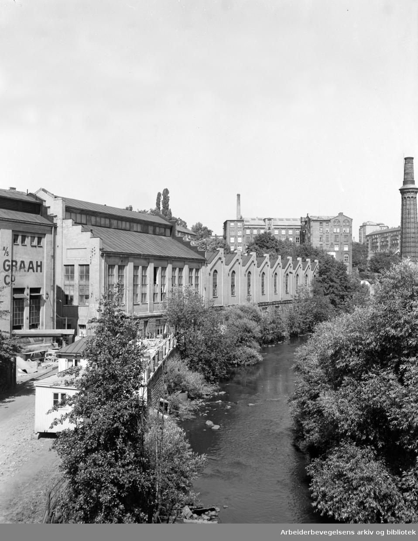 Knud Graah & Co. A/S Tekstilfabrikk. Juli 1955