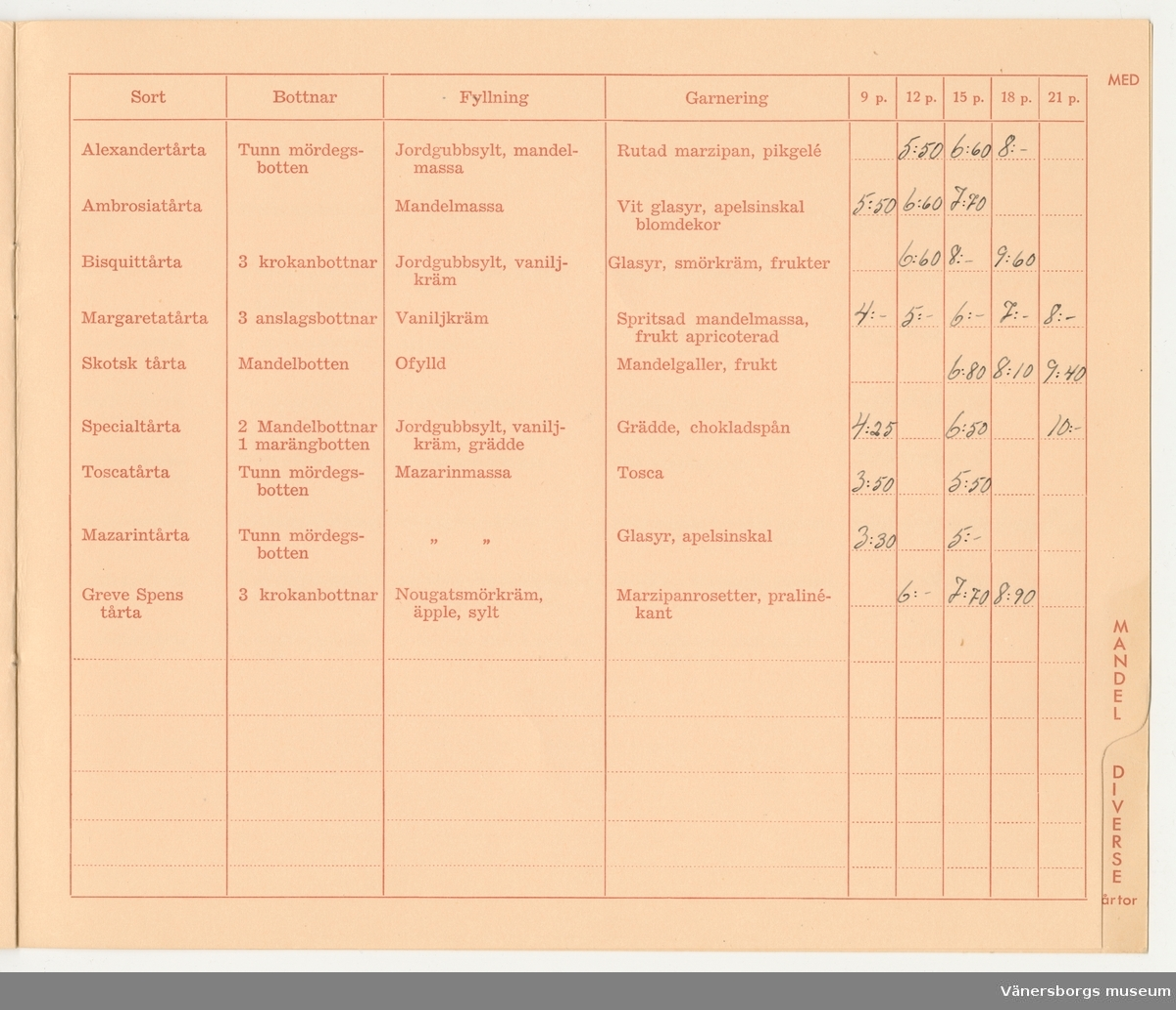 Kalender/häfte med olika bakverk för beställning för Nordfeldts konditori.  Kalendern är uppdelat i olika flikar, i tårtor med: Smörkräm Grädde Marzipan Mandel  Diverse