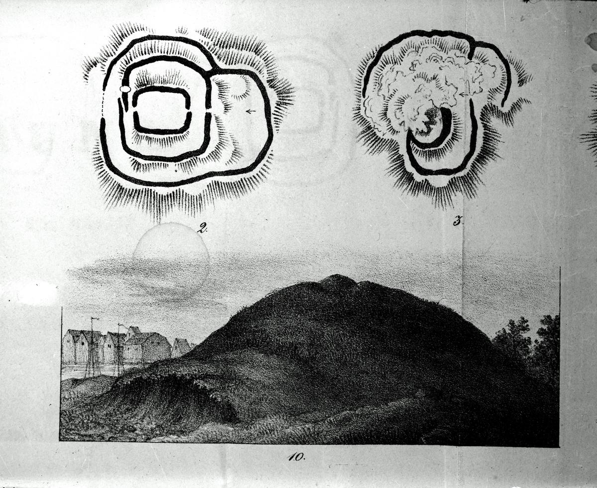 Tingshögen+Skofteska skans. 1840-tal. Reproduktion KJ Österberg.