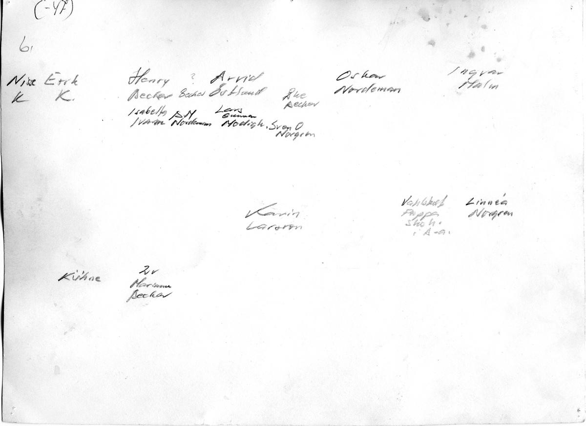 Baksidan av ett foto, en gruppbild, tagen i en kyrka. Flera namn är skrivna för hand. Bildsidan ses: AKF-14476