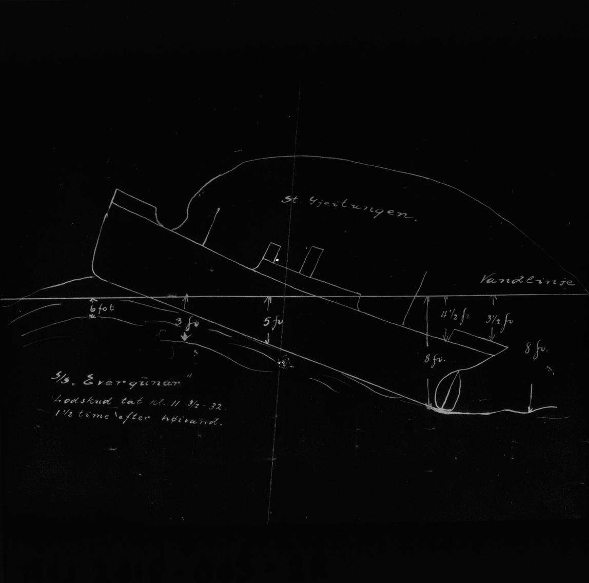 Avfotografert teknisk tegning som forklarer hvordan DS EVERGUNAR ligger på grunn.